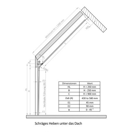 Industrie Sektionaltore | Instalationsmethode | Schräges-Haben-unter-das-Dach