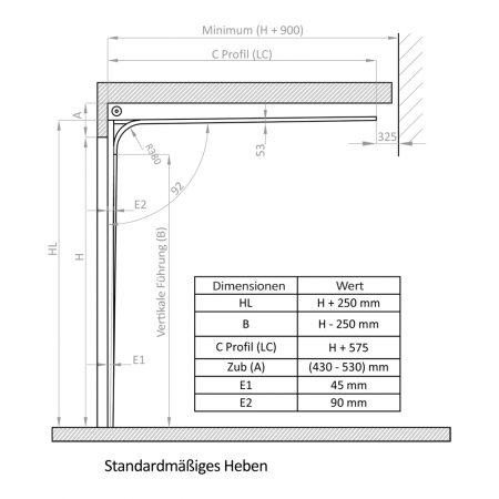 Industrie Sektionaltore | Instalationsmethode | Standardmäßiges-Heben