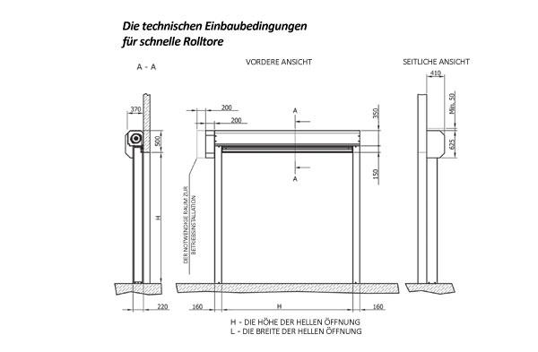 die-technischen-einbaubedingungen-fur-schnelle-rolltore